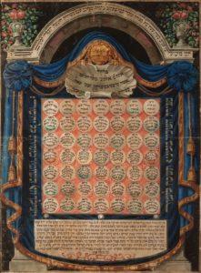 Naptár omerszámláláshoz, Shlomoh ben Eliezer Sussman Katz-nak tulajdonított, Buttenwiesen, Németország, 18. század közepe
